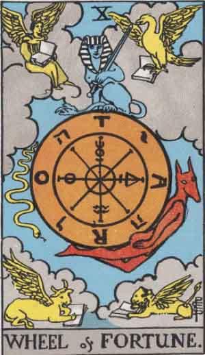 Rider Waite Smith Wheel of Fortune