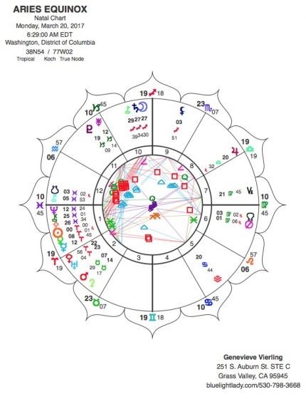 aries-equinox-complex
