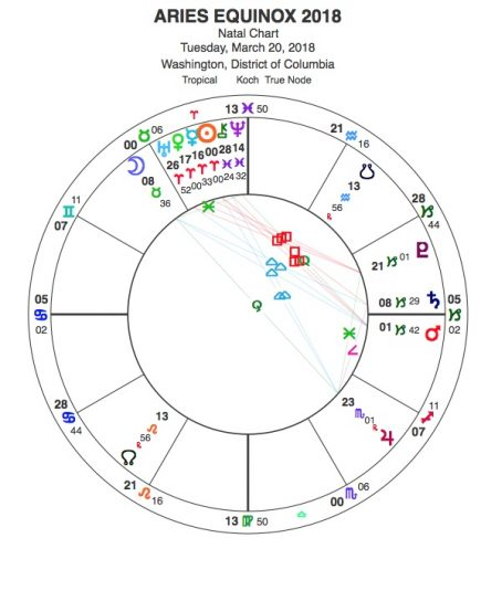 Aries Equinox Dont Look Back Blue Light Lady