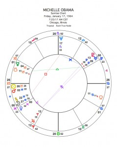 m_obaba_chart
