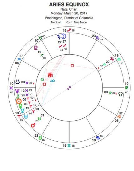 aries-equinox-2017