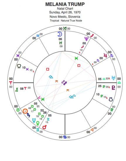 Navigating the celestial — Blue Light Lady