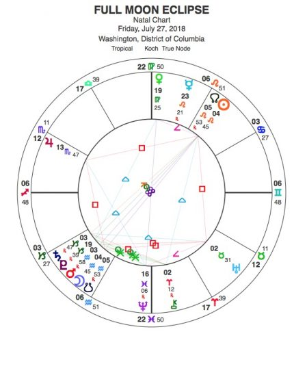 Bold, Bright Leo Faces Two Eclipses — Blue Light Lady