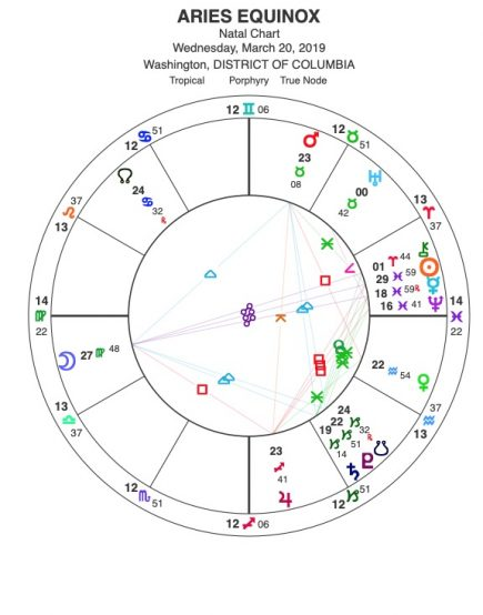 leading light astrology capricorn